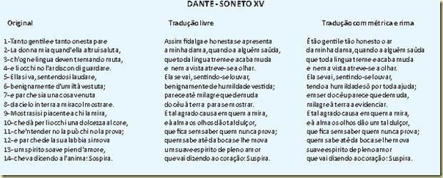 Trad. do Soneto XV de Vita Nuova - Dante, by Zucculin Nucci